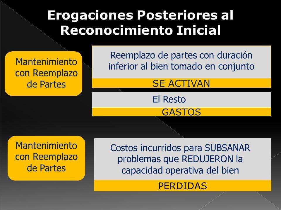 Erogaciones Posteriores al Reconocimiento Inicial Mantenimiento con Reemplazo de Partes Reemplazo de partes con duración inferior al bien tomado en co