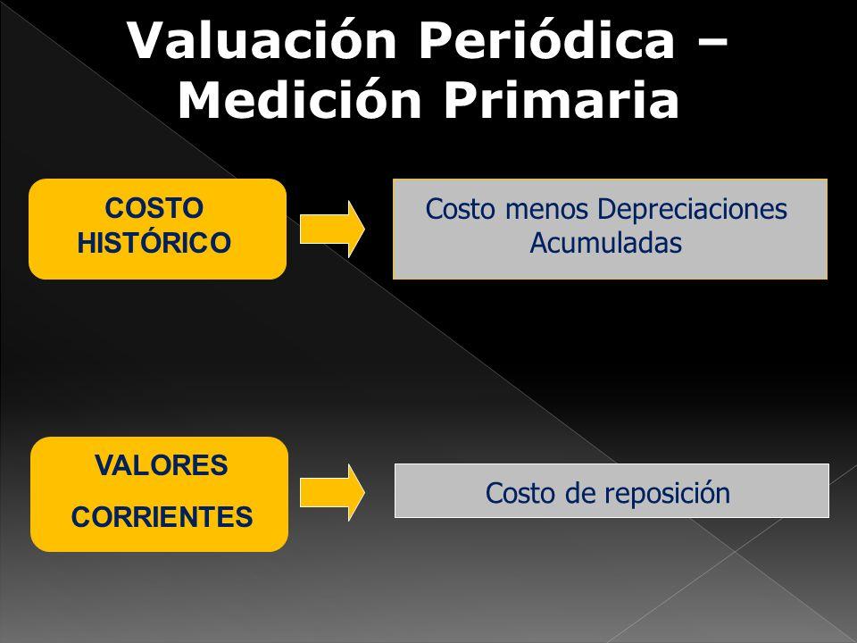 Valuación Periódica – Medición Primaria COSTO HISTÓRICO Costo menos Depreciaciones Acumuladas VALORES CORRIENTES Costo de reposición