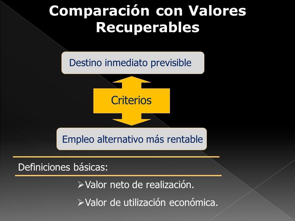 Definiciones básicas: Valor neto de realización. Valor de utilización económica. Comparación con Valores Recuperables Criterios Destino inmediato prev