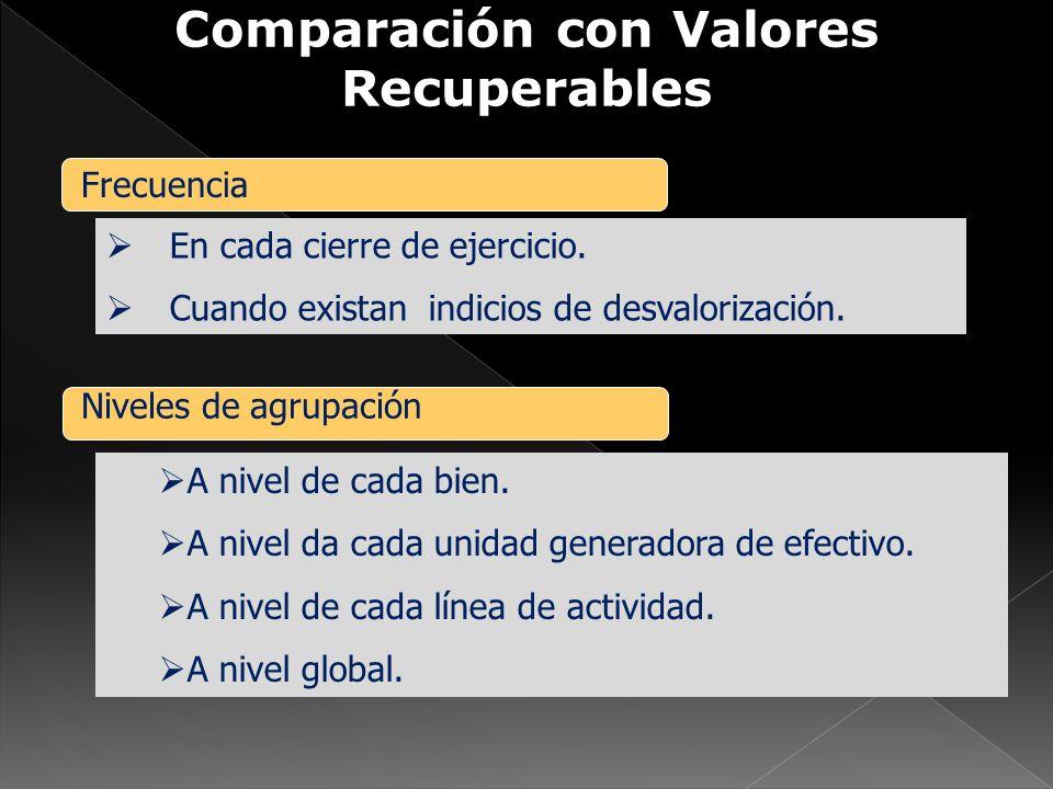 Comparación con Valores Recuperables Frecuencia En cada cierre de ejercicio. Cuando existan indicios de desvalorización. Niveles de agrupación A nivel
