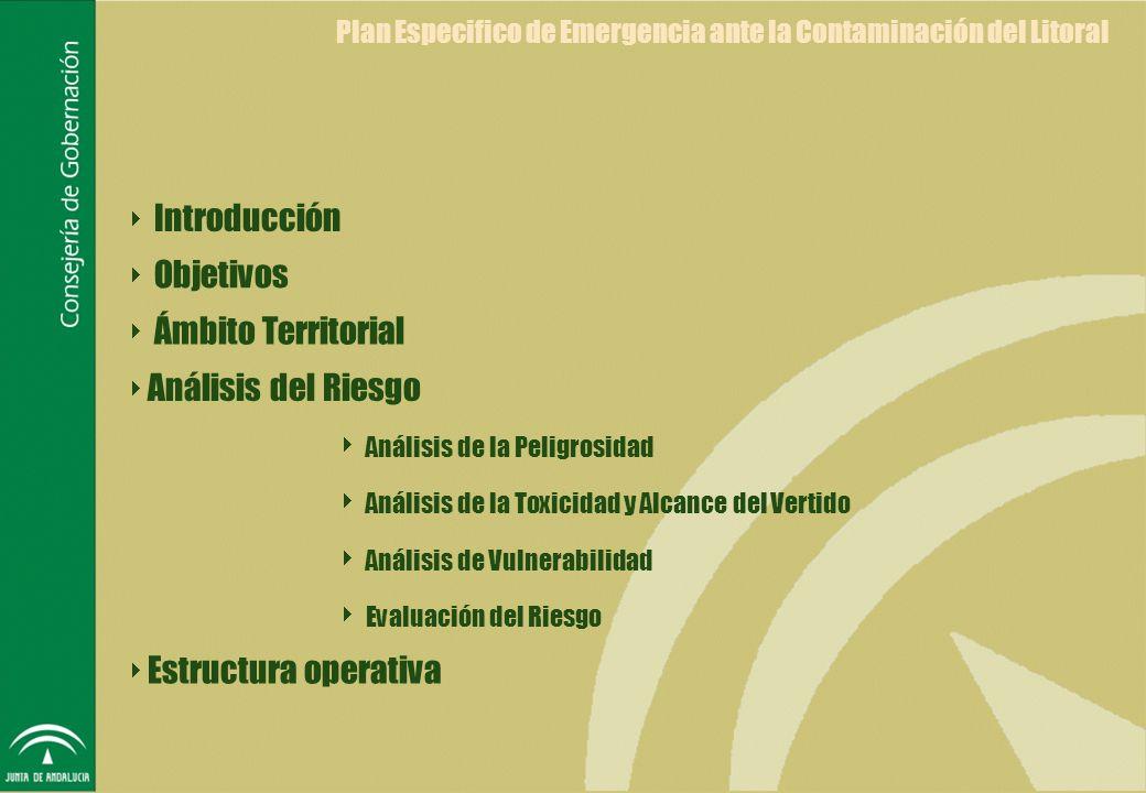 Análisis de la Toxicidad y Alcance del Vertido Análisis de Riesgos del Plan Especifico de Emergencia ante la Contaminación del Litoral Área de Estudio Campo de direcciones y Velocidades de Viento Distribución Territorial de Vientos