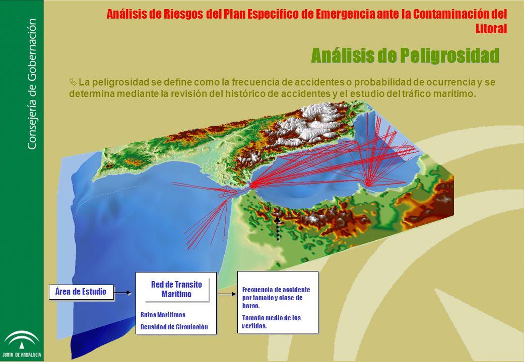 La peligrosidad se define como la frecuencia de accidentes o probabilidad de ocurrencia y se determina mediante la revisión del histórico de accidentes y el estudio del tráfico marítimo.