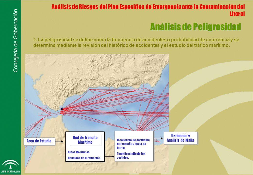 NOTIFICACION DESARROLLO OPERATIVO EVALUACION ACTIVACION INTERVENCION COORDINACION SEGUIMIENTO Y RECUPERACION