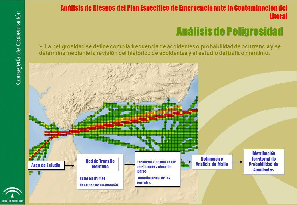 Superficie de Distribución de Densidad de Probabilidad de Accidente Marítimo Análisis de Peligrosidad Análisis de Riesgos del Plan Especifico de Emergencia ante la Contaminación del Litoral Frecuencia de accidente por tamaño y clase de barco.