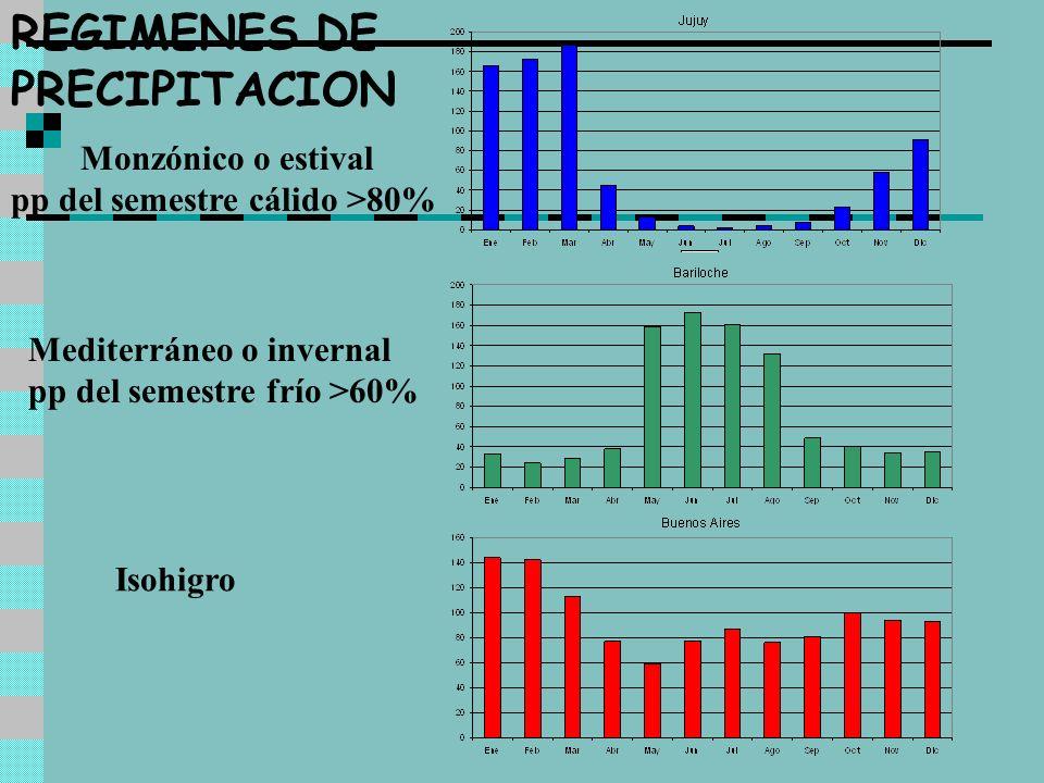 REGIMENES DE PRECIPITACION Monzónico o estival pp del semestre cálido >80% Mediterráneo o invernal pp del semestre frío >60% Isohigro