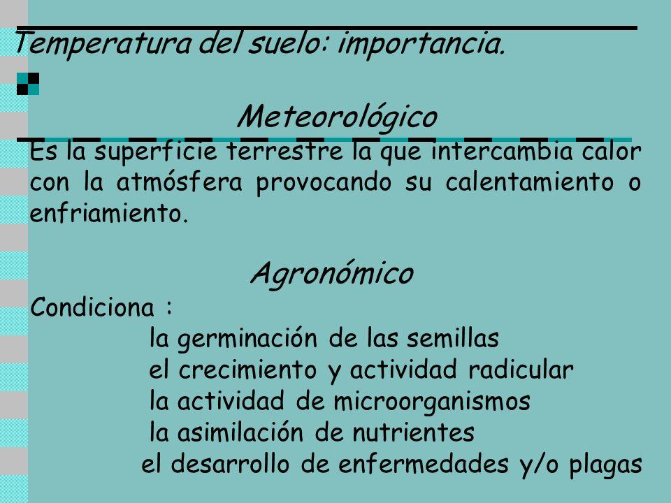 Temperatura del suelo: importancia. Meteorológico Es la superficie terrestre la que intercambia calor con la atmósfera provocando su calentamiento o e