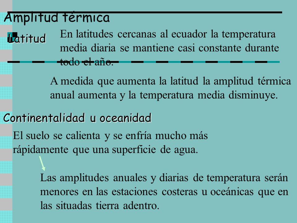 Amplitud térmica En latitudes cercanas al ecuador la temperatura media diaria se mantiene casi constante durante todo el año.Latitud A medida que aume