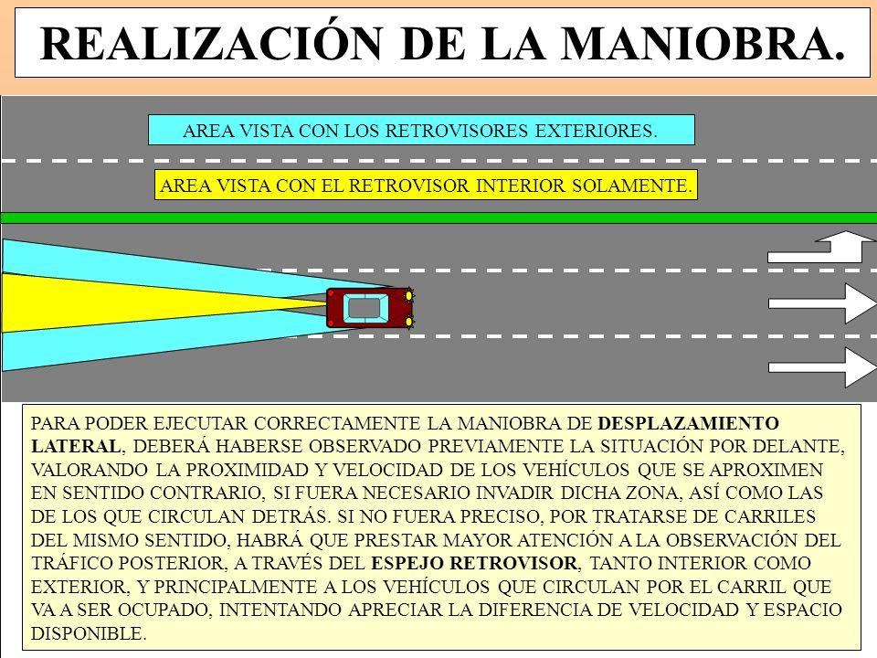 http://www.testvial.com REALIZACIÓN DE LA MANIOBRA.