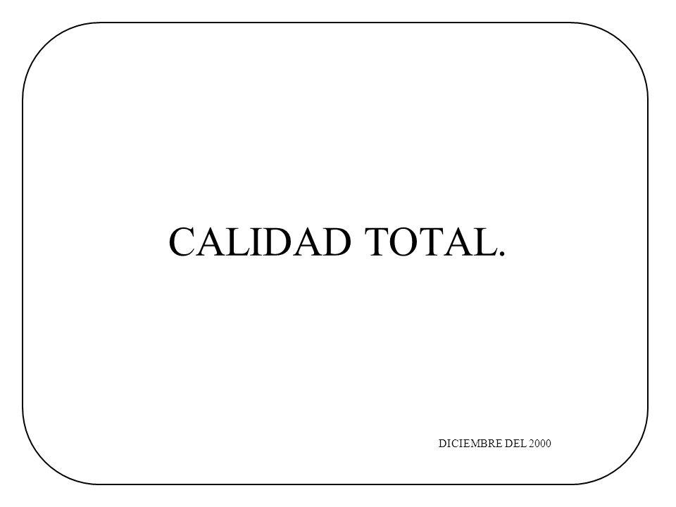 CALIDAD TOTAL. DICIEMBRE DEL 2000