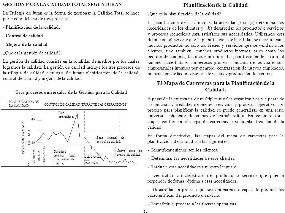 GESTIÓN PARA LA CALIDAD TOTAL SEGÚN JURAN La Trilogía de Juran es la forma de gestionar la Calidad Total se hace por medio del uso de tres procesos: - Planificación de la calidad.