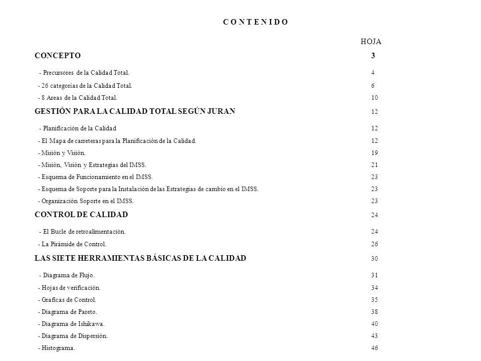 C O N T E N I D O HOJA CONCEPTO3 - Precursores de la Calidad Total.4 - 26 categorías de la Calidad Total.6 - 8 Areas de la Calidad Total.10 GESTIÓN PARA LA CALIDAD TOTAL SEGÚN JURAN 12 - Planificación de la Calidad12 - El Mapa de carreteras para la Planificación de la Calidad.12 - Misión y Visión.19 - Misión, Visión y Estrategias del IMSS.21 - Esquema de Funcionamiento en el IMSS.23 - Esquema de Soporte para la Instalación de las Estrategias de cambio en el IMSS.23 - Organización Soporte en el IMSS.23 CONTROL DE CALIDAD 24 - El Bucle de retroalimentación.24 - La Pirámide de Control.26 LAS SIETE HERRAMIENTAS BÁSICAS DE LA CALIDAD 30 - Diagrama de Flujo.31 - Hojas de verificación.34 - Graficas de Control.35 - Diagrama de Pareto.38 - Diagrama de Ishikawa.40 - Diagrama de Dispersión.43 - Histograma.46