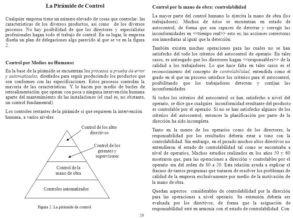 La Pirámide de Control Cualquier empresa tiene un número elevado de cosas que controlar: las características de los diversos productos, así como de los diversos procesos.