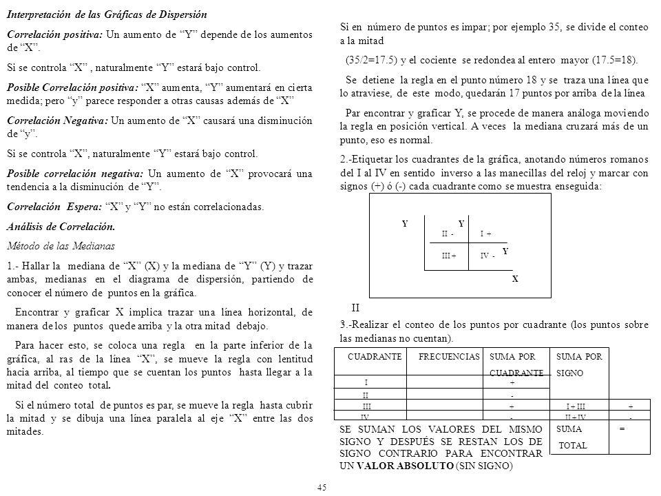 Y X III + II -I + IV - Y Y Si en número de puntos es impar; por ejemplo 35, se divide el conteo a la mitad (35/2=17.5) y el cociente se redondea al entero mayor (17.5=18).