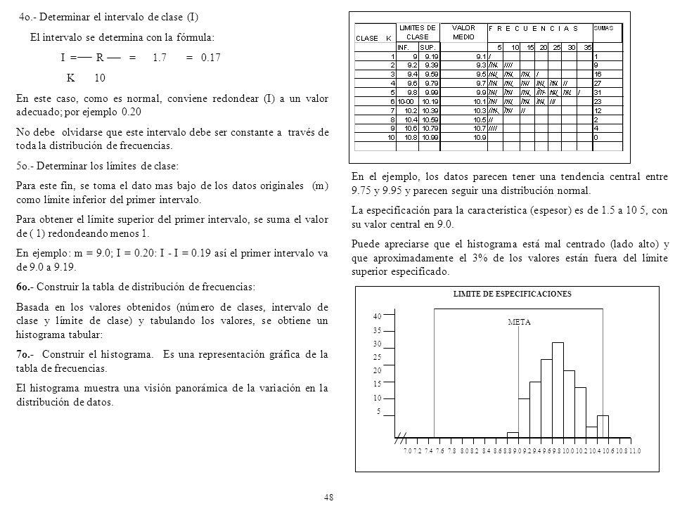 4o.- Determinar el intervalo de clase (I) El intervalo se determina con la fórmula: I = R = 1.7 = 0.17 K 10 En este caso, como es normal, conviene redondear (I) a un valor adecuado; por ejemplo 0.20 No debe olvidarse que este intervalo debe ser constante a través de toda la distribución de frecuencias.