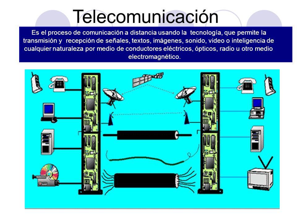 Telecomunicación Es el proceso de comunicación a distancia usando la tecnología, que permite la transmisión y recepción de señales, textos, imágenes, sonido, video o inteligencia de cualquier naturaleza por medio de conductores eléctricos, ópticos, radio u otro medio electromagnético.