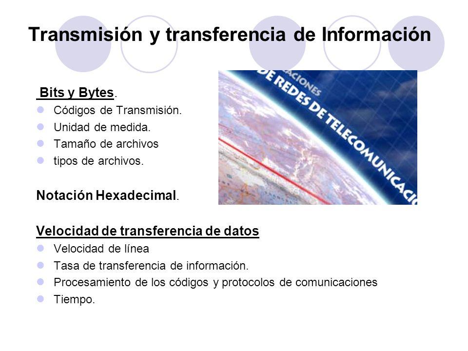 Transmisión y transferencia de Información Bits y Bytes. Códigos de Transmisión. Unidad de medida. Tamaño de archivos tipos de archivos. Notación Hexa