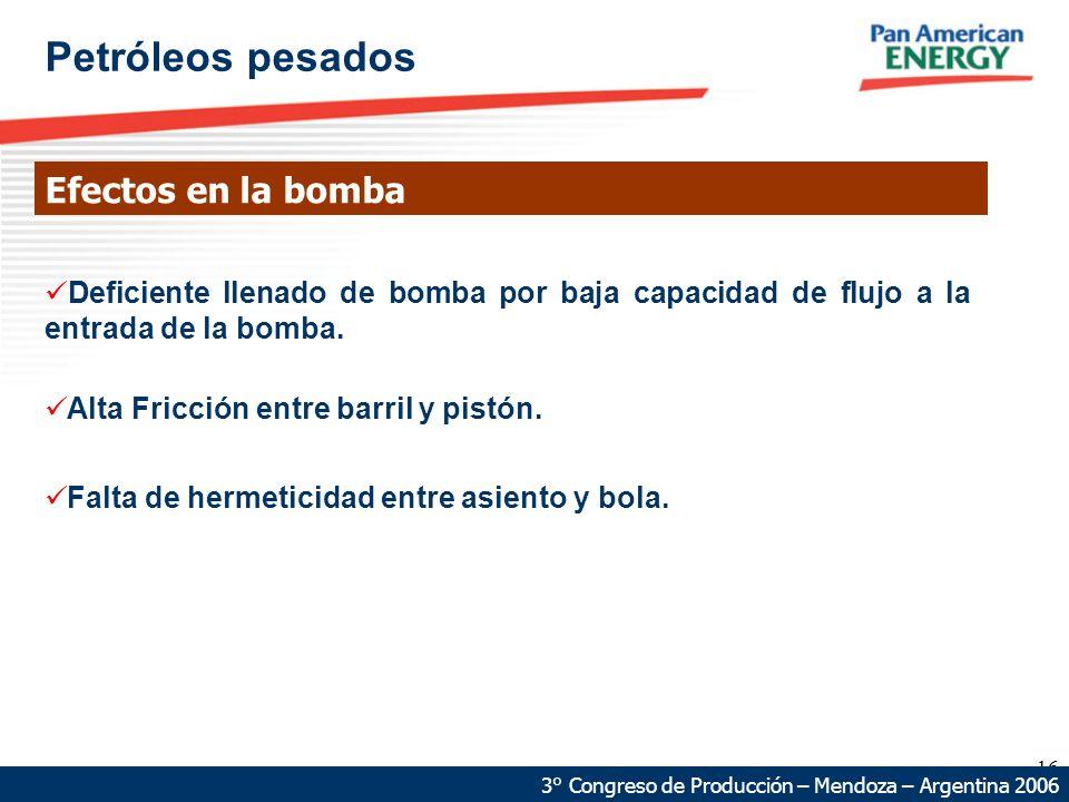 16 68 km 87 km Petróleos pesados Efectos en la bomba 3° Congreso de Producción – Mendoza – Argentina 2006 Deficiente llenado de bomba por baja capacid