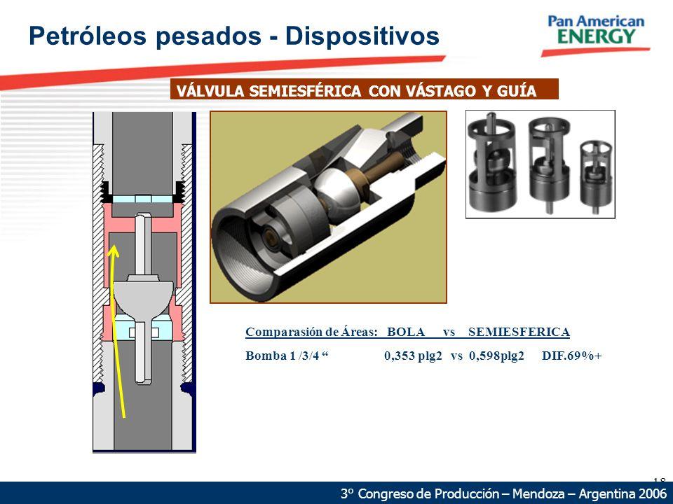 18 68 km 87 km VÁLVULA SEMIESFÉRICA CON VÁSTAGO Y GUÍA 3° Congreso de Producción – Mendoza – Argentina 2006 Petróleos pesados - Dispositivos Comparasión de Áreas: BOLA vs SEMIESFERICA Bomba 1 /3/4 0,353 plg2 vs 0,598plg2 DIF.69%+