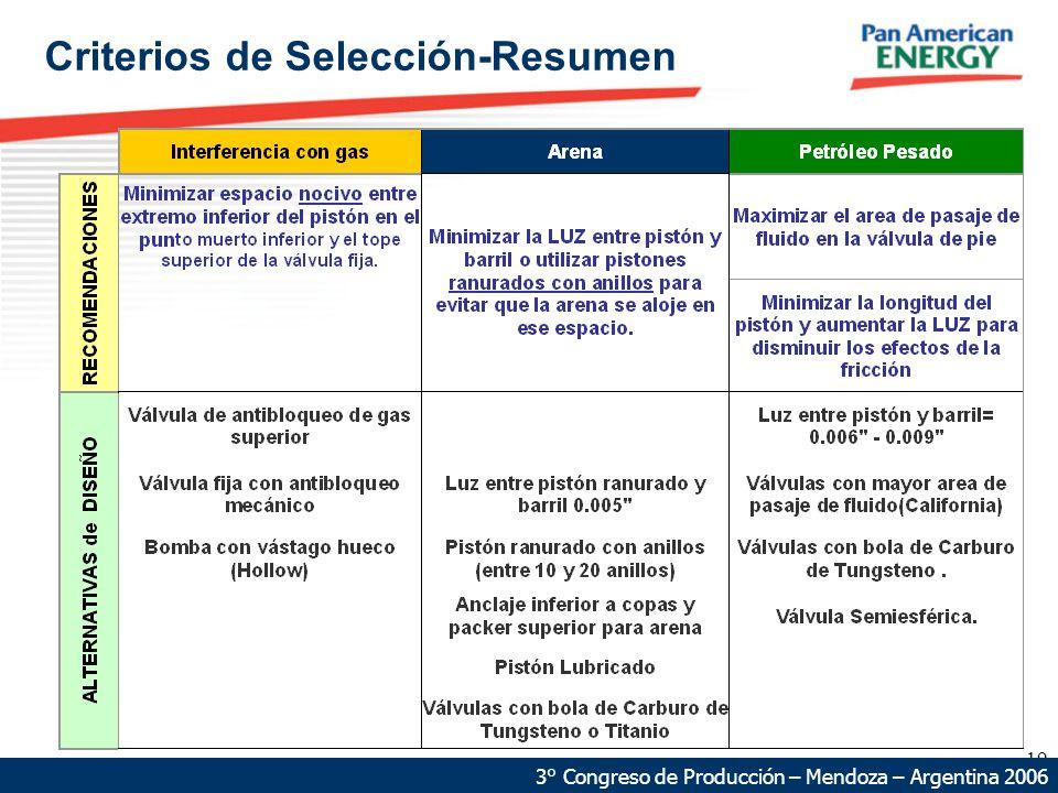 19 68 km 87 km 3° Congreso de Producción – Mendoza – Argentina 2006 Criterios de Selección-Resumen