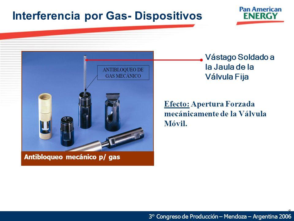 8 Antibloqueo mecánico p/ gas 3° Congreso de Producción – Mendoza – Argentina 2006 Interferencia por Gas- Dispositivos Vástago Soldado a la Jaula de la Válvula Fija Efecto: Apertura Forzada mecánicamente de la Válvula Móvil.
