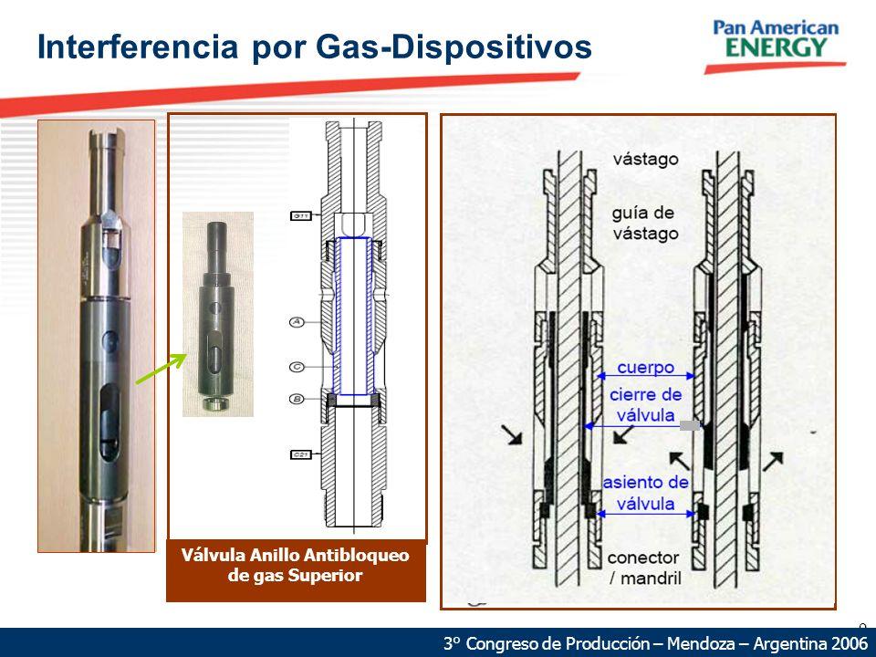 9 3° Congreso de Producción – Mendoza – Argentina 2006 Interferencia por Gas-Dispositivos Válvula Anillo Antibloqueo de gas Superior Válvula Anillo Ce