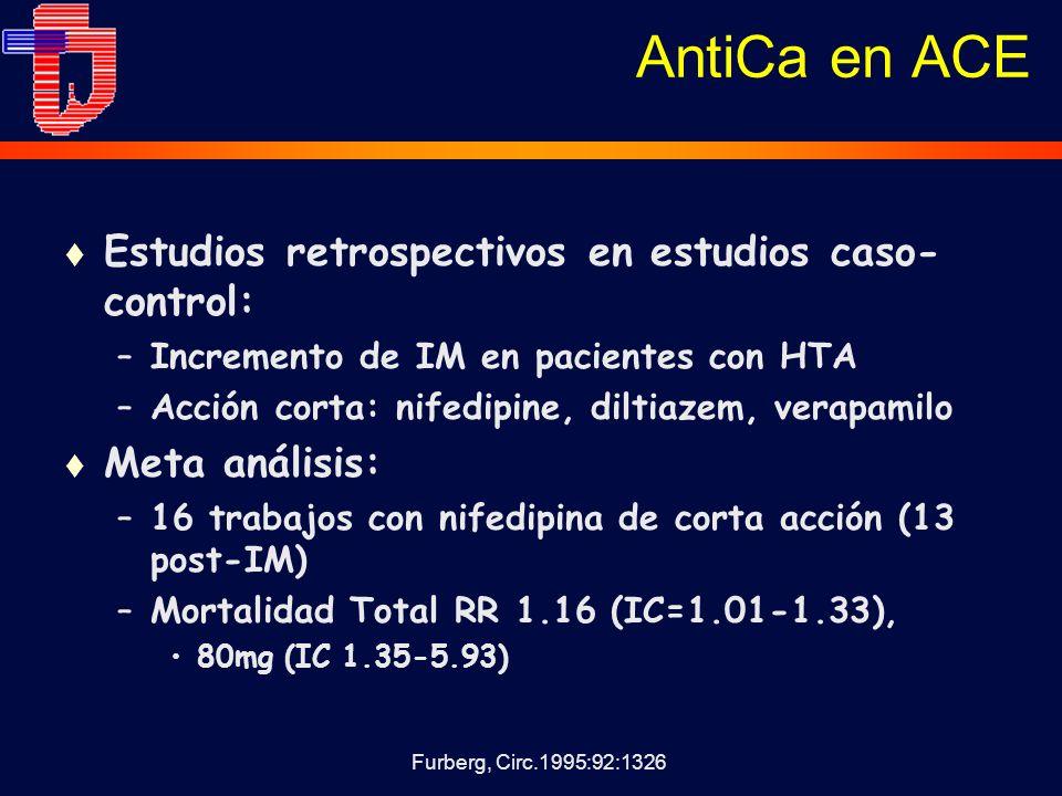 AntiCa en ACE t Estudios retrospectivos en estudios caso- control: –Incremento de IM en pacientes con HTA –Acción corta: nifedipine, diltiazem, verapamilo t Meta análisis: –16 trabajos con nifedipina de corta acción (13 post-IM) –Mortalidad Total RR 1.16 (IC=1.01-1.33), 80mg (IC 1.35-5.93) Furberg, Circ.1995:92:1326