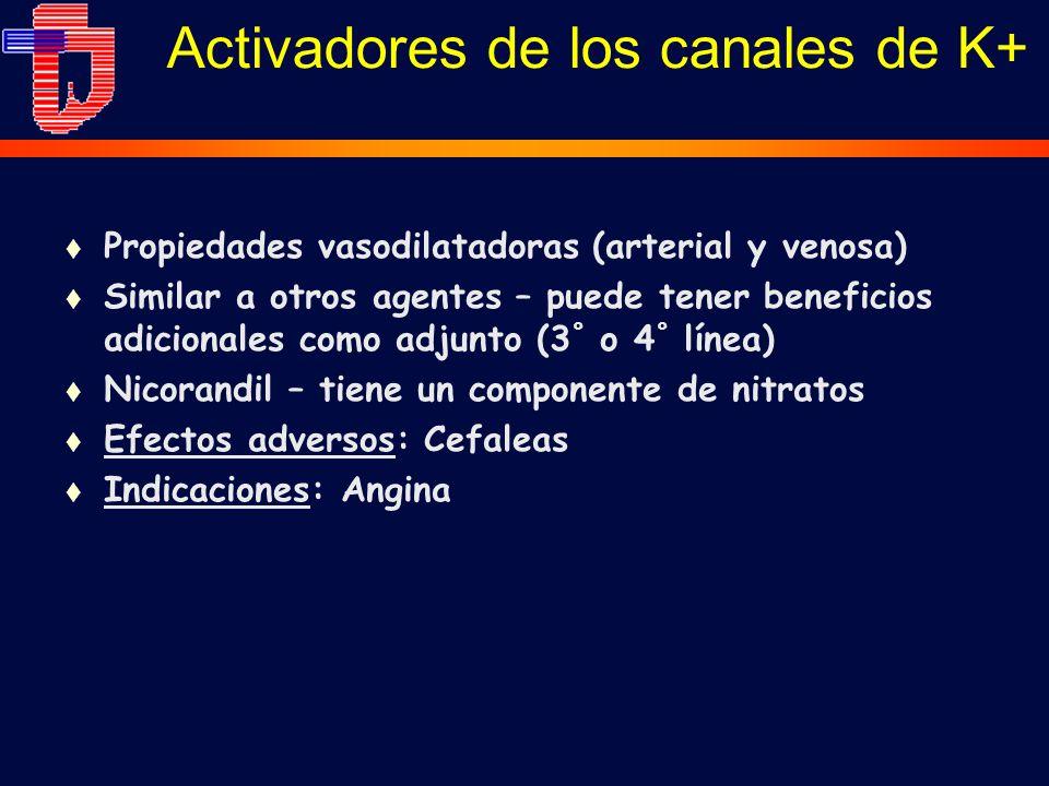 Activadores de los canales de K+ t Propiedades vasodilatadoras (arterial y venosa) t Similar a otros agentes – puede tener beneficios adicionales como adjunto (3 ° o 4 ° línea) t Nicorandil – tiene un componente de nitratos t Efectos adversos: Cefaleas t Indicaciones: Angina