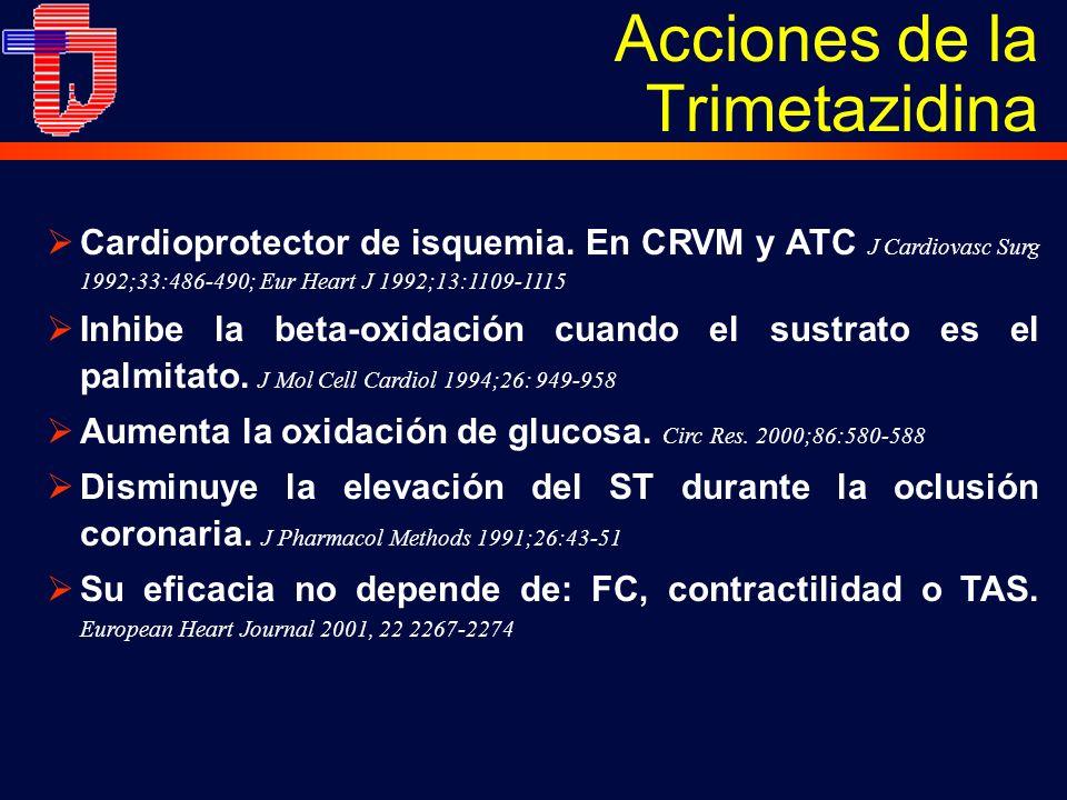 Acciones de la Trimetazidina Cardioprotector de isquemia. En CRVM y ATC J Cardiovasc Surg 1992;33:486-490; Eur Heart J 1992;13:1109-1115 Inhibe la bet