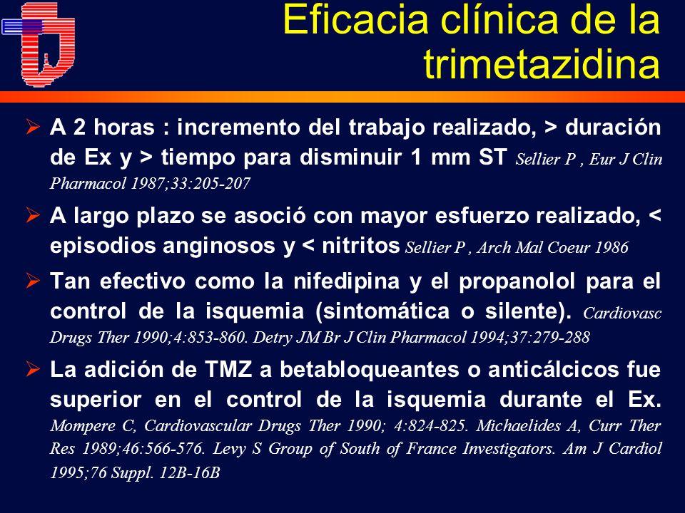Eficacia clínica de la trimetazidina A 2 horas : incremento del trabajo realizado, > duración de Ex y > tiempo para disminuir 1 mm ST Sellier P, Eur J Clin Pharmacol 1987;33:205-207 A largo plazo se asoció con mayor esfuerzo realizado, < episodios anginosos y < nitritos Sellier P, Arch Mal Coeur 1986 Tan efectivo como la nifedipina y el propanolol para el control de la isquemia (sintomática o silente).