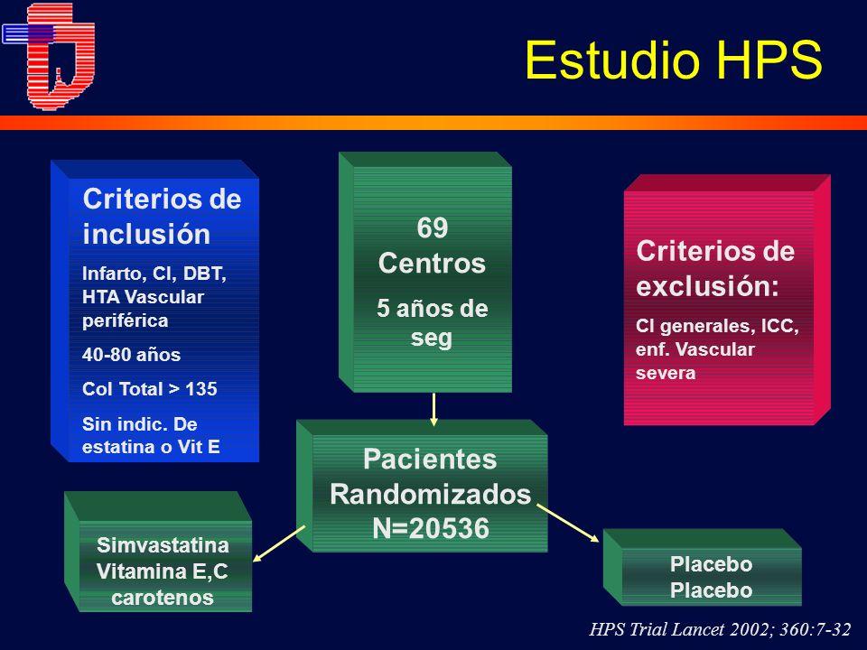 Estudio HPS Criterios de inclusión Infarto, CI, DBT, HTA Vascular periférica 40-80 años Col Total > 135 Sin indic. De estatina o Vit E Criterios de ex