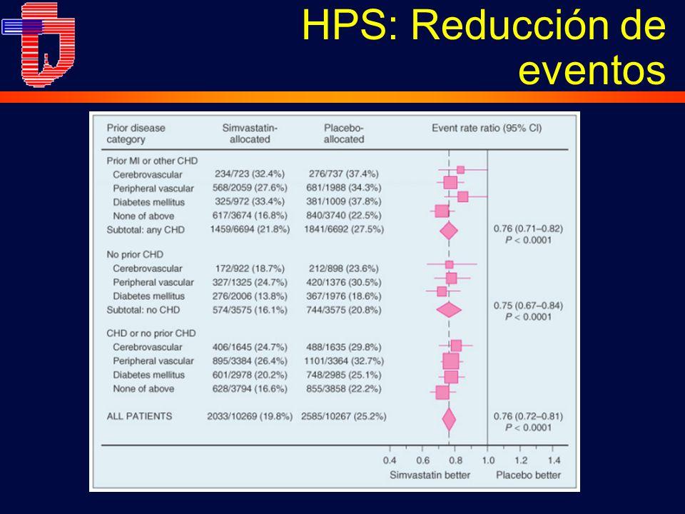 HPS: Reducción de eventos