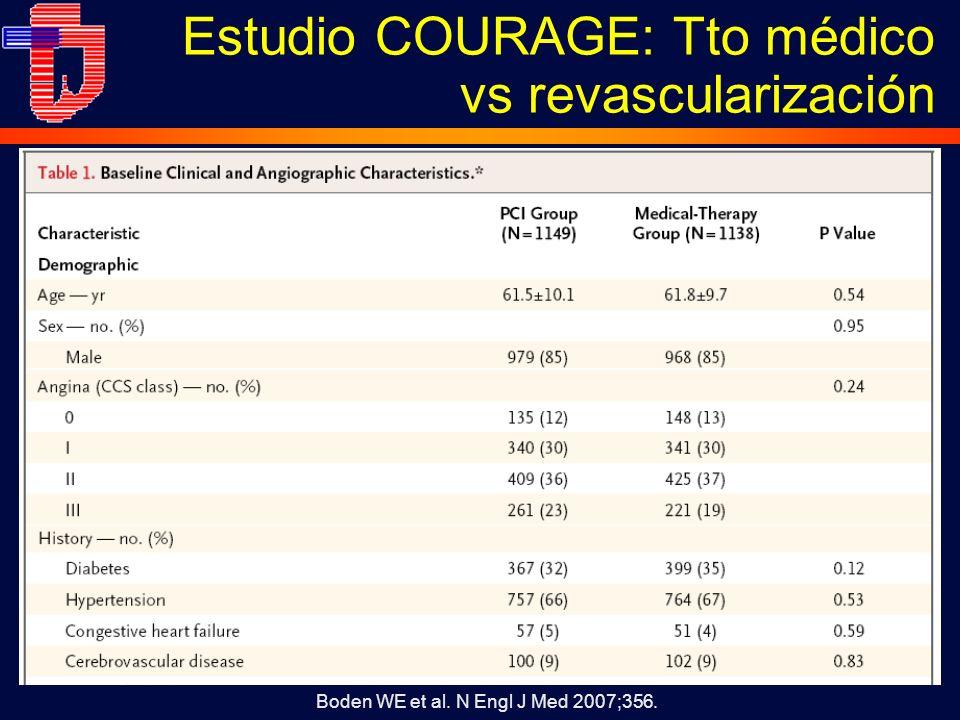 Estudio COURAGE: Tto médico vs revascularización Boden WE et al. N Engl J Med 2007;356.