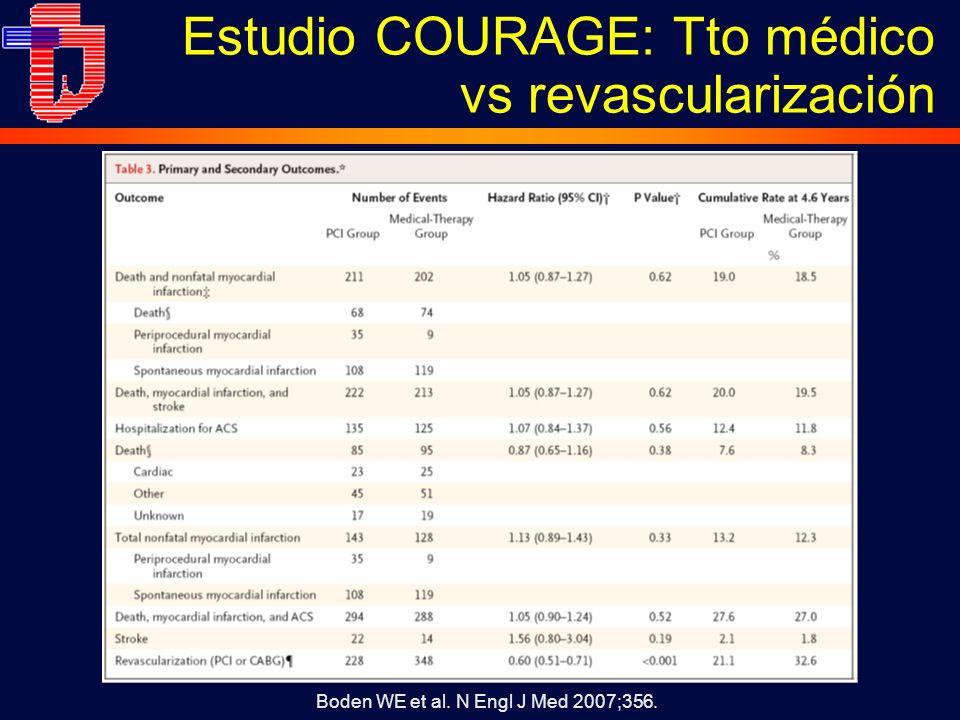 Boden WE et al. N Engl J Med 2007;356. Estudio COURAGE: Tto médico vs revascularización