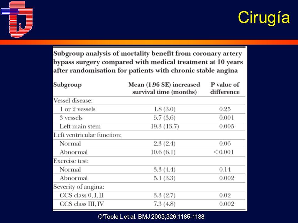 OToole L et al. BMJ 2003;326;1185-1188 Cirugía