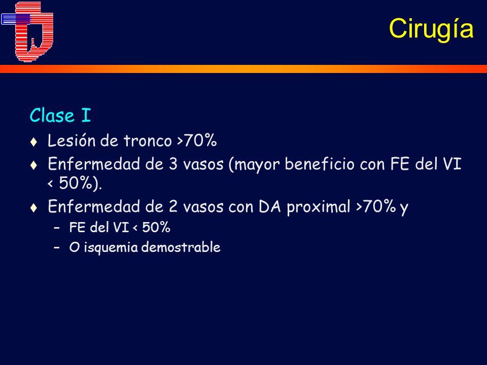 Clase I t Lesión de tronco >70% t Enfermedad de 3 vasos (mayor beneficio con FE del VI < 50%). t Enfermedad de 2 vasos con DA proximal >70% y –FE del