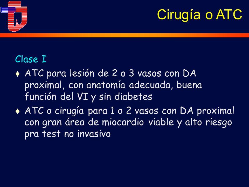 Clase I t ATC para lesión de 2 o 3 vasos con DA proximal, con anatomía adecuada, buena función del VI y sin diabetes t ATC o cirugía para 1 o 2 vasos