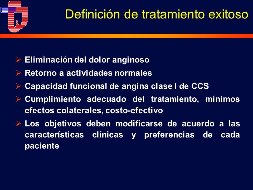Eliminación del dolor anginoso Retorno a actividades normales Capacidad funcional de angina clase I de CCS Cumplimiento adecuado del tratamiento, míni