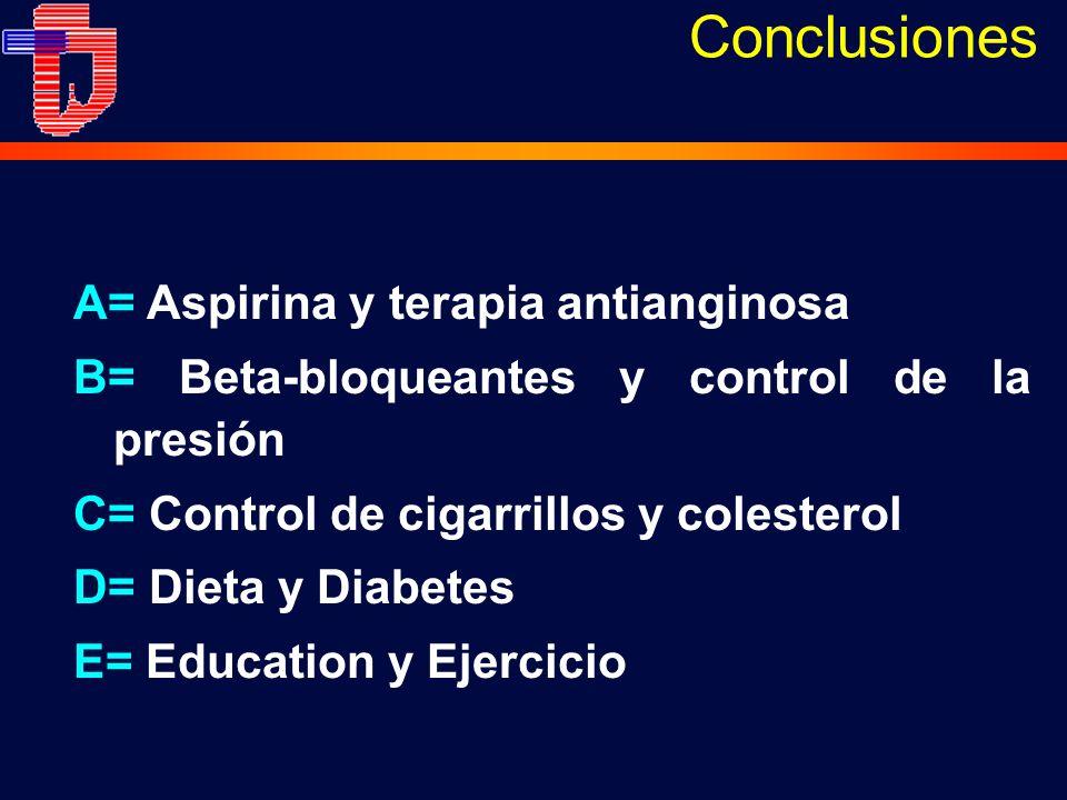 Conclusiones A= Aspirina y terapia antianginosa B= Beta-bloqueantes y control de la presión C= Control de cigarrillos y colesterol D= Dieta y Diabetes E= Education y Ejercicio