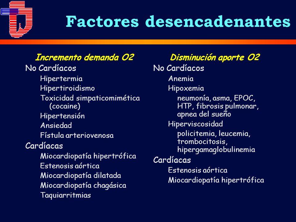 Factores desencadenantes Incremento demanda O2 No Cardíacos Hipertermia Hipertiroidismo Toxicidad simpaticomimética (cocaine) Hipertensión Ansiedad Fístula arteriovenosa Cardíacas Miocardiopatía hipertrófica Estenosis aórtica Miocardiopatía dilatada Miocardiopatía chagásica Taquiarritmias Disminución aporte O2 No Cardíacos Anemia Hipoxemia neumonía, asma, EPOC, HTP, fibrosis pulmonar, apnea del sueño Hiperviscosidad policitemia, leucemia, trombocitosis, hipergamaglobulinemia Cardíacas Estenosis aórtica Miocardiopatía hipertrófica