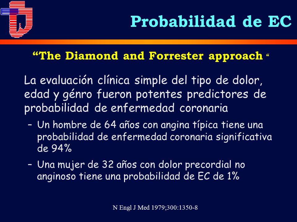 The Diamond and Forrester approach La evaluación clínica simple del tipo de dolor, edad y génro fueron potentes predictores de probabilidad de enfermedad coronaria –Un hombre de 64 años con angina típica tiene una probabilidad de enfermedad coronaria significativa de 94% –Una mujer de 32 años con dolor precordial no anginoso tiene una probabilidad de EC de 1% N Engl J Med 1979;300:1350-8 Probabilidad de EC
