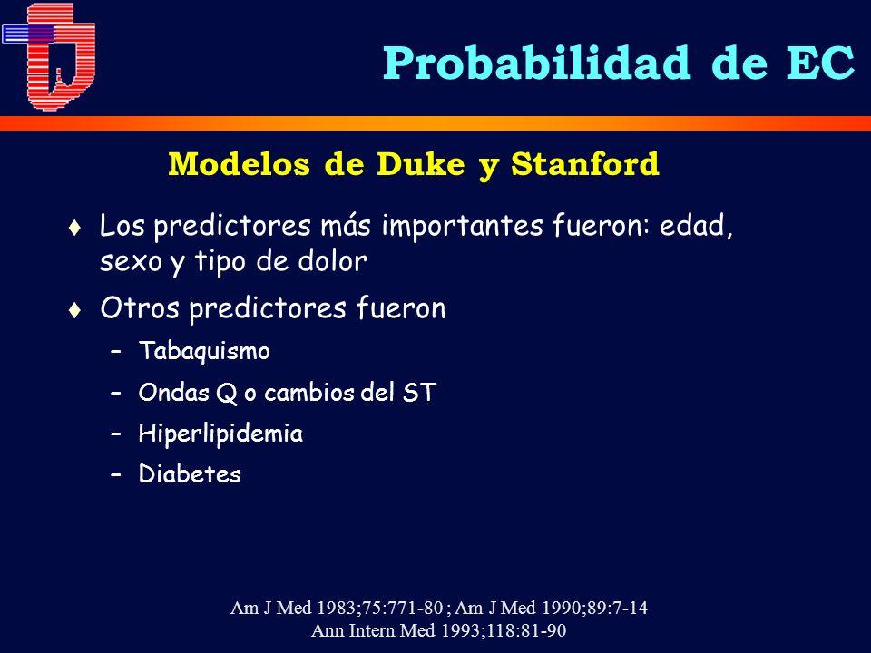 Modelos de Duke y Stanford t Los predictores más importantes fueron: edad, sexo y tipo de dolor t Otros predictores fueron –Tabaquismo –Ondas Q o cambios del ST –Hiperlipidemia –Diabetes Am J Med 1983;75:771-80 ; Am J Med 1990;89:7-14 Ann Intern Med 1993;118:81-90 Probabilidad de EC