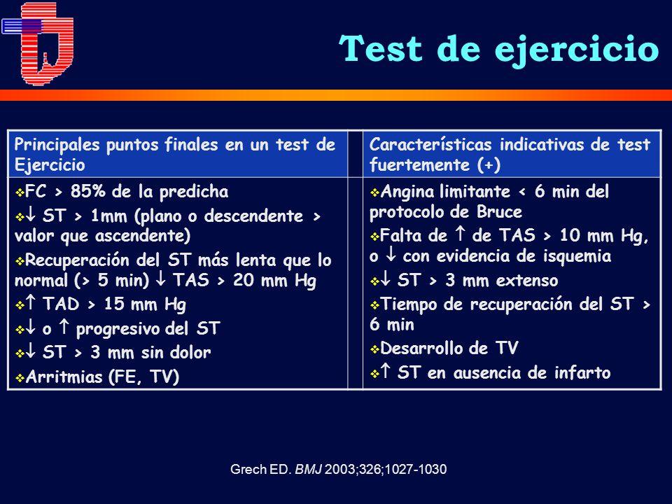 Test de ejercicio Grech ED. BMJ 2003;326;1027-1030 Principales puntos finales en un test de Ejercicio Características indicativas de test fuertemente