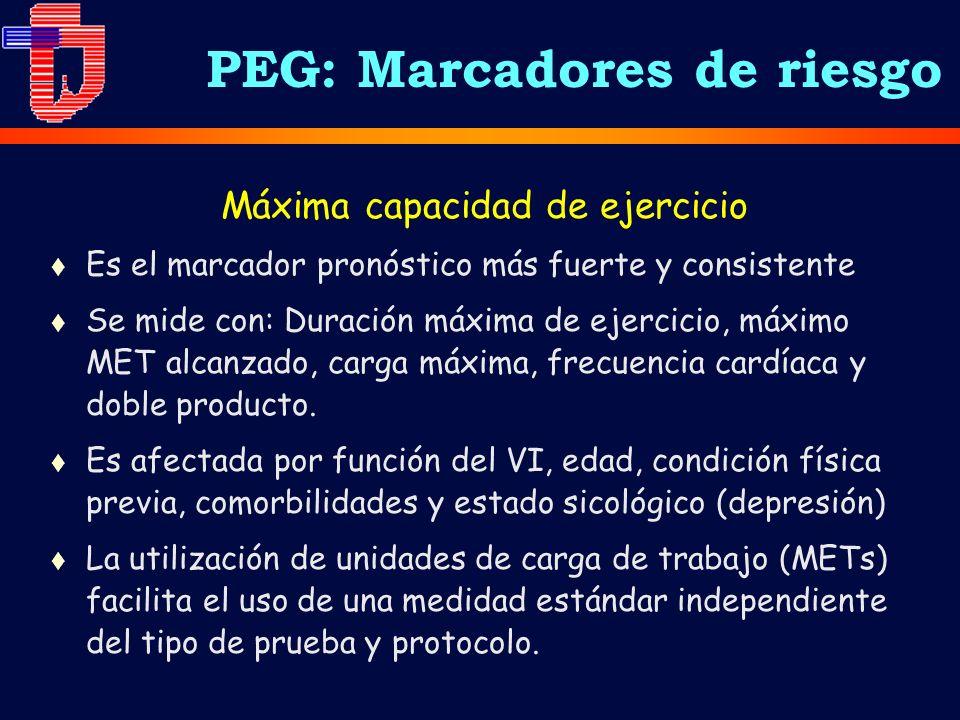 Máxima capacidad de ejercicio t Es el marcador pronóstico más fuerte y consistente t Se mide con: Duración máxima de ejercicio, máximo MET alcanzado, carga máxima, frecuencia cardíaca y doble producto.
