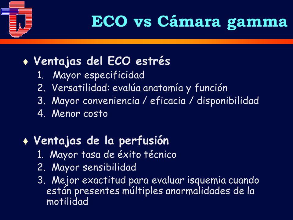 t Ventajas del ECO estrés 1. Mayor especificidad 2. Versatilidad: evalúa anatomía y función 3. Mayor conveniencia / eficacia / disponibilidad 4. Menor