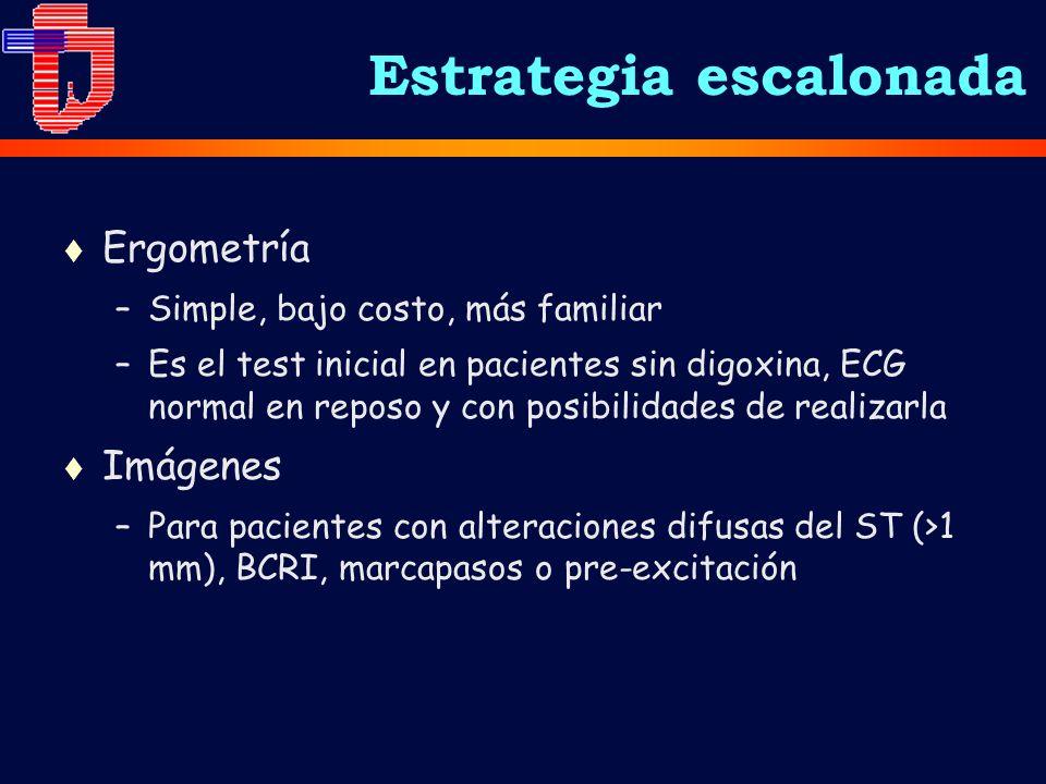 t Ergometría –Simple, bajo costo, más familiar –Es el test inicial en pacientes sin digoxina, ECG normal en reposo y con posibilidades de realizarla t Imágenes –Para pacientes con alteraciones difusas del ST (>1 mm), BCRI, marcapasos o pre-excitación Estrategia escalonada