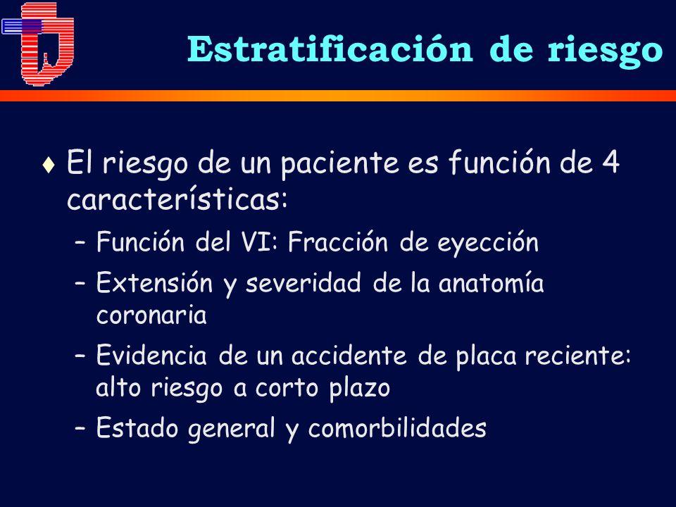 t El riesgo de un paciente es función de 4 características: –Función del VI: Fracción de eyección –Extensión y severidad de la anatomía coronaria –Evidencia de un accidente de placa reciente: alto riesgo a corto plazo –Estado general y comorbilidades Estratificación de riesgo