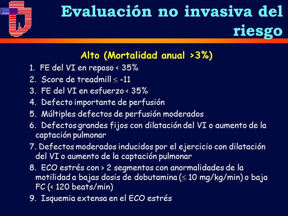 Alto (Mortalidad anual >3%) 1. FE del VI en reposo < 35% 2. Score de treadmill -11 3. FE del VI en esfuerzo < 35% 4. Defecto importante de perfusión 5