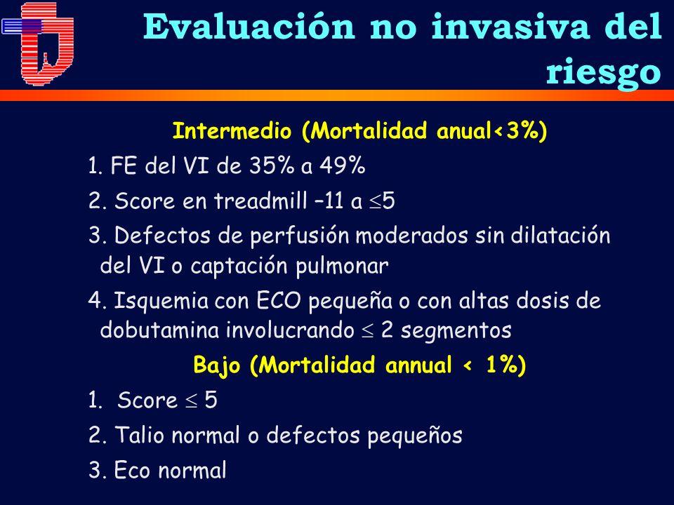 Intermedio (Mortalidad anual<3%) 1. FE del VI de 35% a 49% 2. Score en treadmill –11 a 5 3. Defectos de perfusión moderados sin dilatación del VI o ca