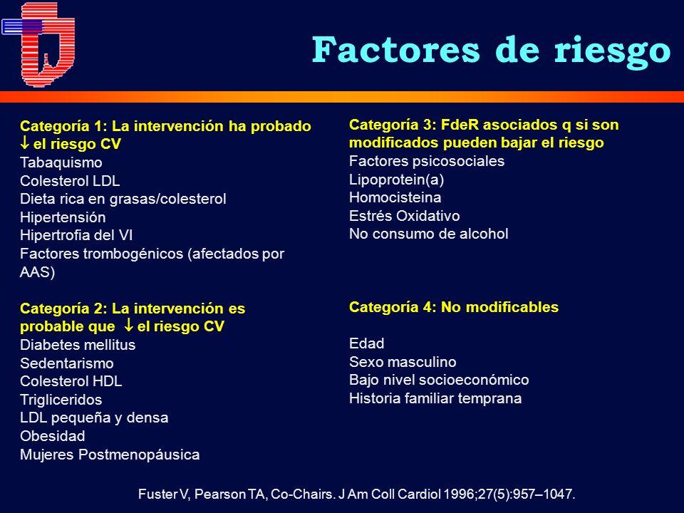 Categoría 1: La intervención ha probado el riesgo CV Tabaquismo Colesterol LDL Dieta rica en grasas/colesterol Hipertensión Hipertrofia del VI Factores trombogénicos (afectados por AAS) Categoría 2: La intervención es probable que el riesgo CV Diabetes mellitus Sedentarismo Colesterol HDL Trigliceridos LDL pequeña y densa Obesidad Mujeres Postmenopáusica Fuster V, Pearson TA, Co-Chairs.
