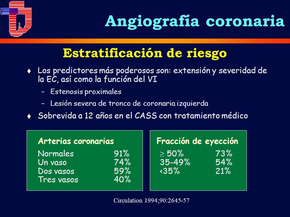 Estratificación de riesgo t Los predictores más poderosos son: extensión y severidad de la EC, así como la función del VI –Estenosis proximales –Lesión severa de tronco de coronaria izquierda t Sobrevida a 12 años en el CASS con tratamiento médico Arterias coronarias Fracción de eyección Normales 91% 50% 73% Un vaso 74% 35-49% 54% Dos vasos 59% <35% 21% Tres vasos 40% Circulation 1994;90:2645-57 Angiografía coronaria